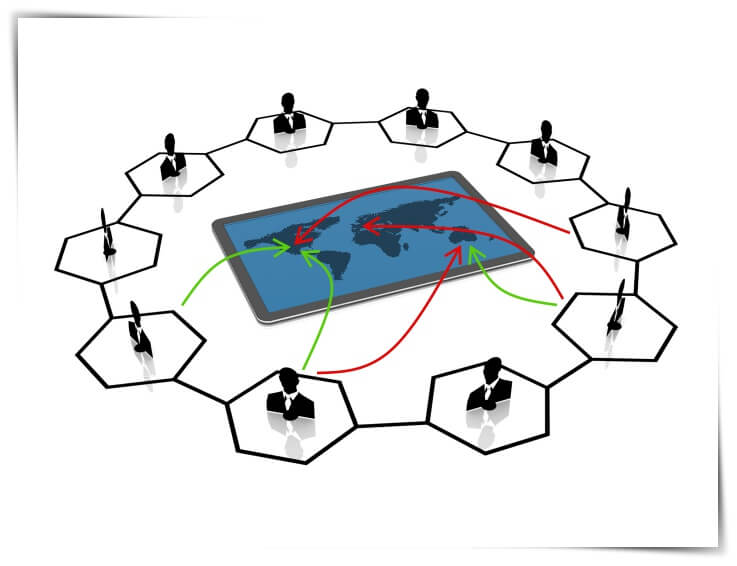 Global Business Network Unified Communications SRV